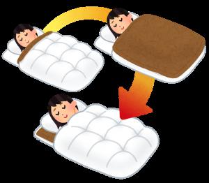 【冬の眠りを妨げる あるあるNG行動④】毛布は体の上に直接掛けて使う??